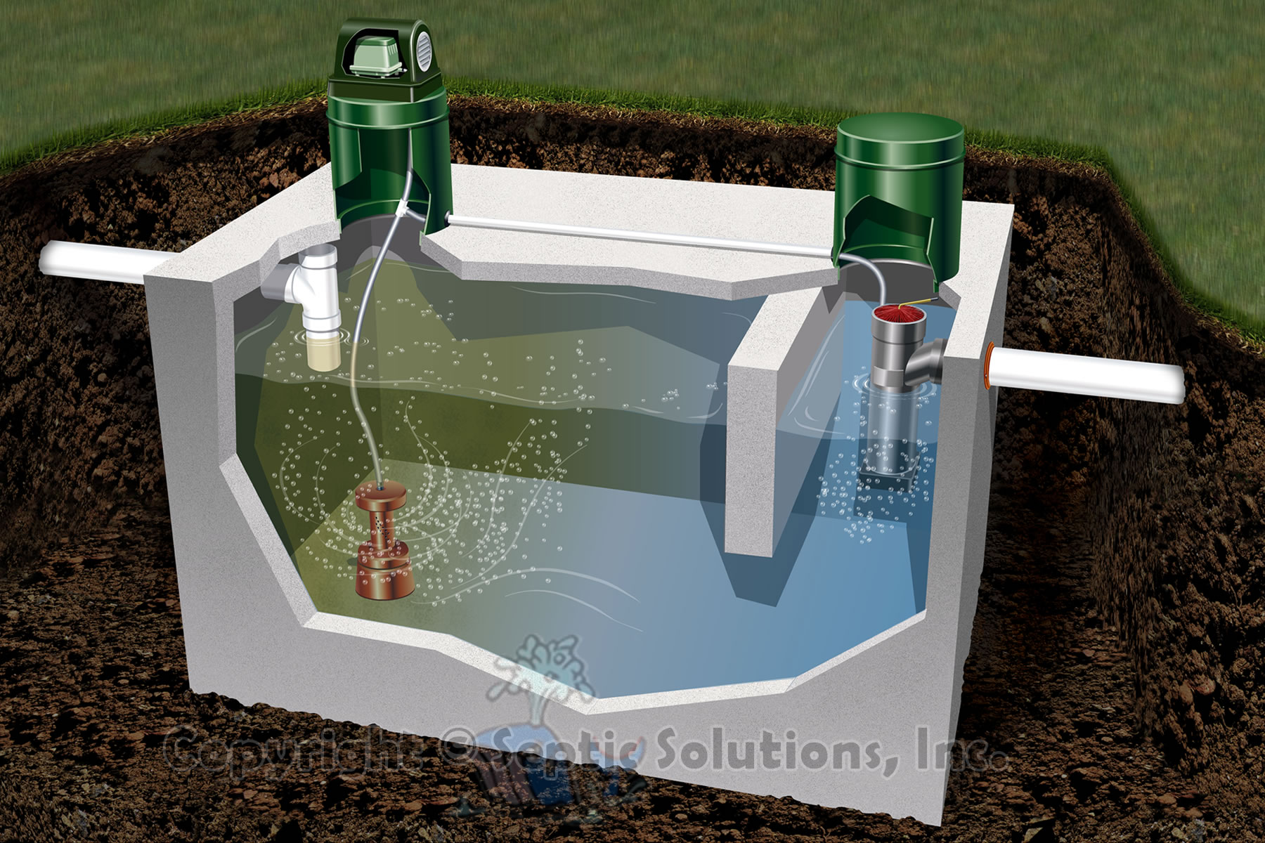the sepaerator septic tank aerator fix septic system problems and failing septic systems